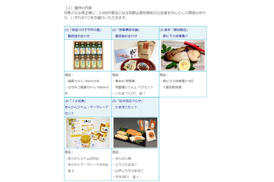 AIT株主優待イメージ