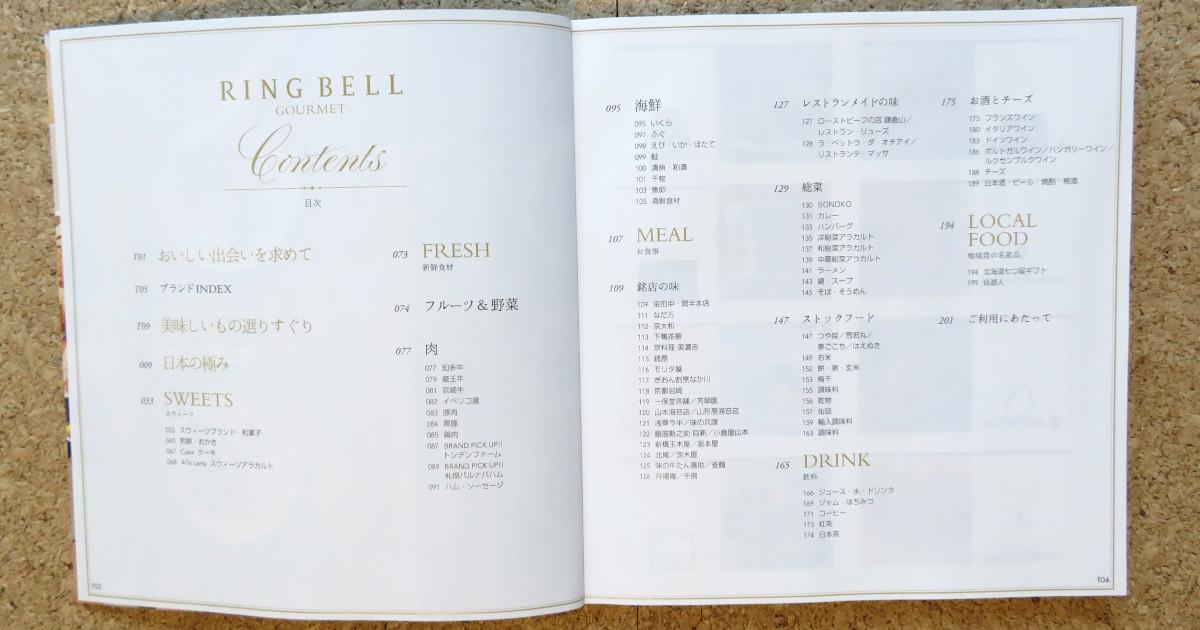 ヒューリック株主優待品カタログ2019