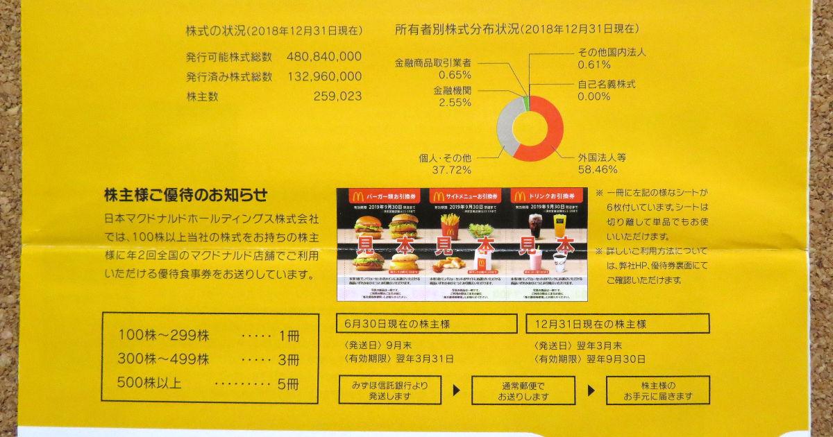 日本マクドナルド株主優待券