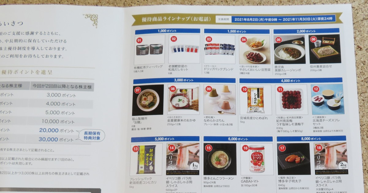 アイリックコーポレーションの株主優待カタログ
